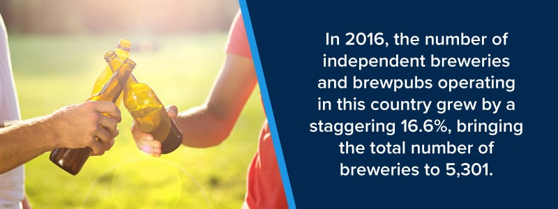 growth of independent breweries